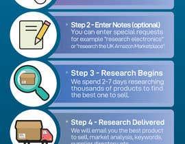 #3 for URGENT - Design Order Process Graphic - I PICK WINNER FAST!!! af AndreaEsquida
