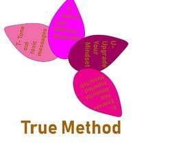 Nro 20 kilpailuun Create a graphic to represent my unique coaching method käyttäjältä Sumaiyarah