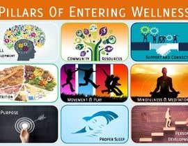 #58 for Flyer Design for Entering Wellness af AkS0409