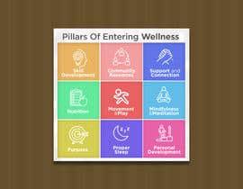 Nro 65 kilpailuun Flyer Design for Entering Wellness käyttäjältä brunogiollo