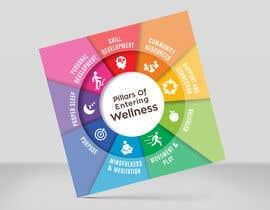 Nro 111 kilpailuun Flyer Design for Entering Wellness käyttäjältä Lilytan7