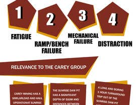 Nro 10 kilpailuun Create an Infographic käyttäjältä mahamud895