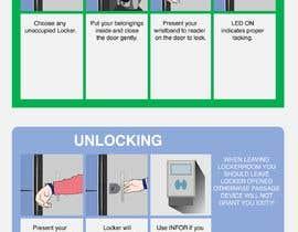 #25 для Picture manual - electronic locker system от stefaniamar