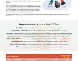 #24 for BEST HOMEPAGE DESIGNER FOR WEBSITE--EASY MONEY by bishnoianilakb