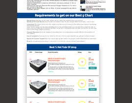 #2 for Best Homepage Design for Website--Easy Money by DesignerSohan