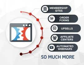 #3 for I need a Technical Support Specialist Who Has Mastered ClickFunnels af SEOSMMExperts