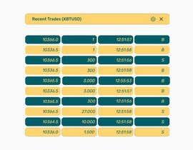 Nro 4 kilpailuun Design for a cryptocurrency trading platform käyttäjältä storm25