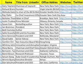 #44 cho Data Entry - Linkedin bởi mollariyad7867