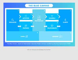 """#15 for Create a """"smart"""" & captivating look for my version of the Business Model Canvas af iamyesarun"""