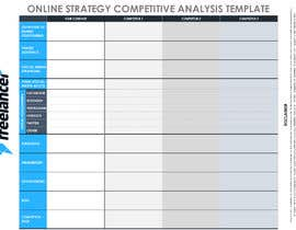 #1 untuk URGENT - Create computer analysis template  - Needed ASAP! oleh SmartAnas