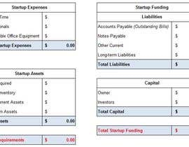 #5 for URGENT - create balance sheet template to calculate funding required for business - NEEDED ASAP! by Atemanka
