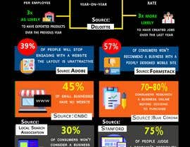 #4 for Design an infographic by neharasheed876