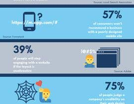 #9 for Design an infographic by surhud8004