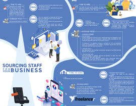 #4 untuk Infographic - Comparison between 3  methods of hiring staff oleh mustafa8892
