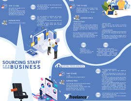 #8 untuk Infographic - Comparison between 3  methods of hiring staff oleh mustafa8892