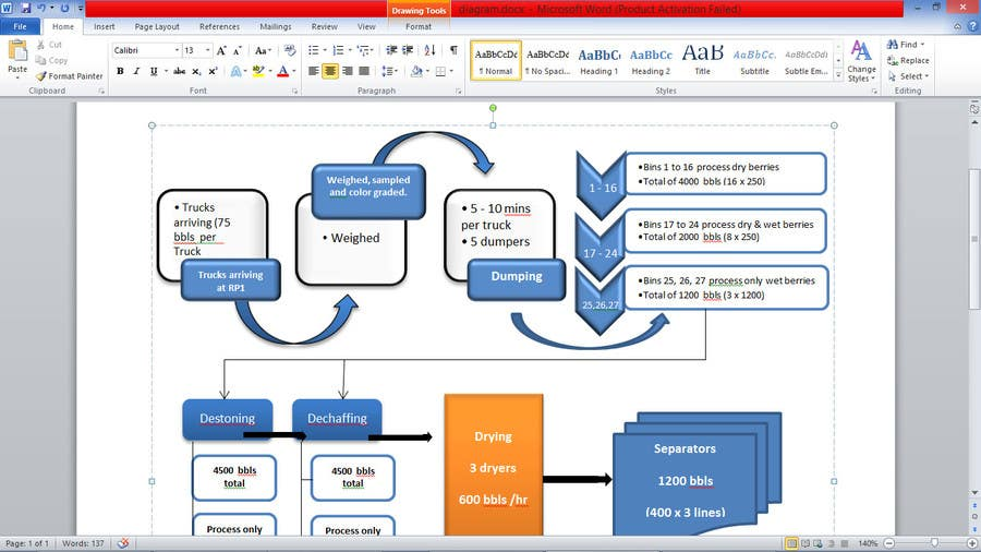 Entry 7 By Resumedesigner For Re Draw A Flow Chart On Microsoft