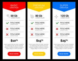 #3 for Design pricing table by hstiwana51