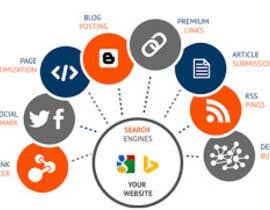 #11 for Seo marketing by zaidur101