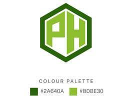#4 for Creat a Logo for My Business af ravimadusanka484