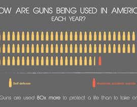 Nro 8 kilpailuun Gun Use in USA käyttäjältä Gumihox