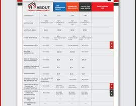 #31 untuk Design a professional PDF document oleh youshohag799