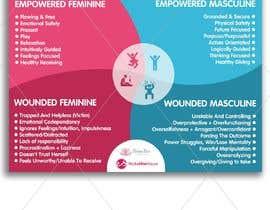 Nro 70 kilpailuun 4-Part Masculine/Feminine Diagram Design käyttäjältä d3stin