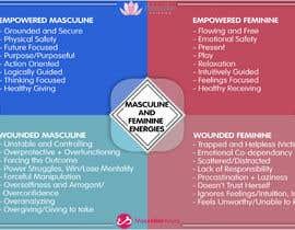 Nro 22 kilpailuun 4-Part Masculine/Feminine Diagram Design käyttäjältä KaranH04