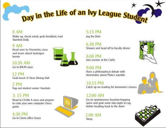 "Natečajni vnos #                                        1                                      za                                         Seeking beautiful infographic on ""Day in the life of an Ivy League student"""