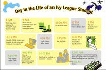 """Graphic Design Inscrição do Concurso Nº2 para Seeking beautiful infographic on """"Day in the life of an Ivy League student"""""""