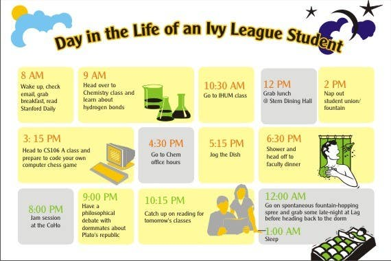 "Inscrição nº                                         2                                      do Concurso para                                         Seeking beautiful infographic on ""Day in the life of an Ivy League student"""