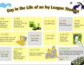 "#2 pentru Seeking beautiful infographic on ""Day in the life of an Ivy League student"" de către Desry"