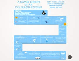 "#10 pentru Seeking beautiful infographic on ""Day in the life of an Ivy League student"" de către Vmuscurel"