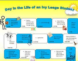 "#7 pentru Seeking beautiful infographic on ""Day in the life of an Ivy League student"" de către kpokrant"