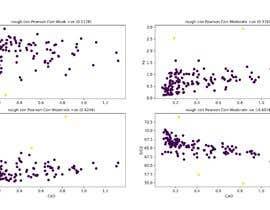 #11 para statistical data analysis por salesvft