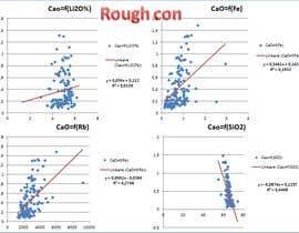 #13 para statistical data analysis por sfti