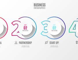 nº 3 pour Need Infographics designer for Beauty Tools par abdullabeg