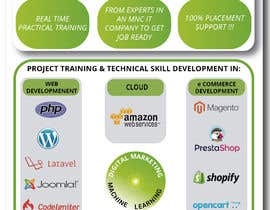 #12 untuk flyer design for training course oleh Ortimi2020