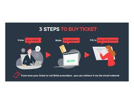 #110 para Create Illustration about method for buy a ticket de mirandalengo