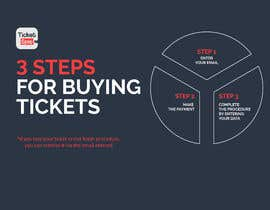 #118 for Create Illustration about method for buy a ticket by ganardinero017