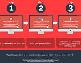#119 for Create Illustration about method for buy a ticket by ChetanBais