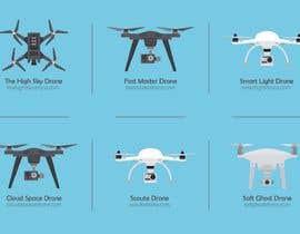 #7 untuk Drone Store Name for Shopify Store ($500 Bonus Prize) oleh Jabervfx