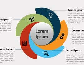 #7 for Infographic of business models af MdFaisalS