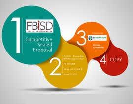 #1 para Design Tabs for Proposal por ebluesoft