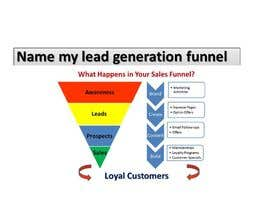 #24 for Name my lead generation funnel by FreelancerRahat1