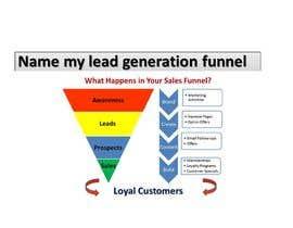 #24 para Name my lead generation funnel por FreelancerRahat1