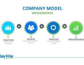 #34 for Create my Company Model Graphic af FALL3N0005000