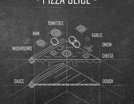 #31 cho Pizza wallpaper artwork bởi geandreina9