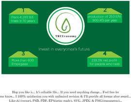 Nro 37 kilpailuun Infographics for social networks käyttäjältä sumonhalderf