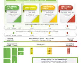 #43 for Cactus Selector Guide Infographic by ciciliabintang