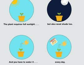 Nro 2 kilpailuun Basic Plant Icon Designs needed käyttäjältä zNano